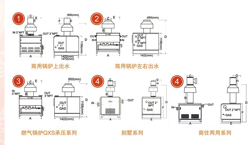 美国霍尼韦尔燃气电磁阀,配套先进的自控系统设计,轻松实现锅炉图片